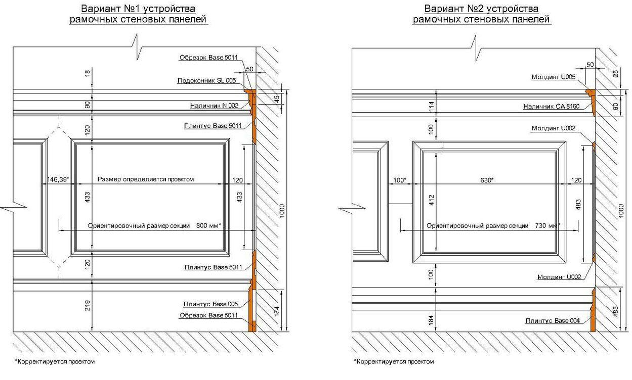 Проект стеновых панелей